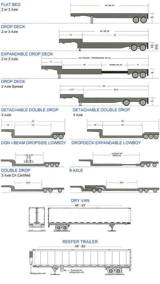 1999-2019 f150/f250 curt class 3 trailer receiver ball mount (4.